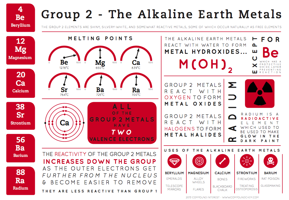 What are the two most common alkaline earth metals?