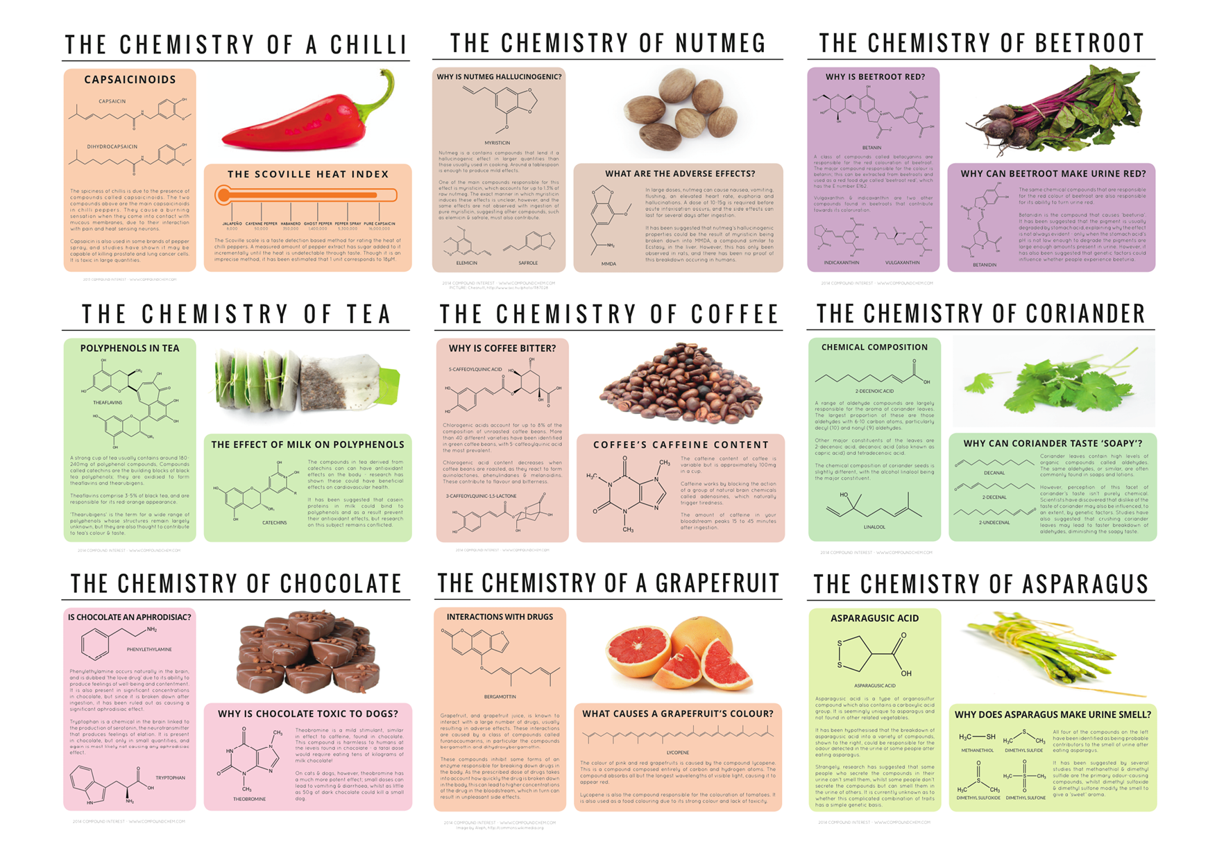 chemist visual flair answers burning food science questions view larger image