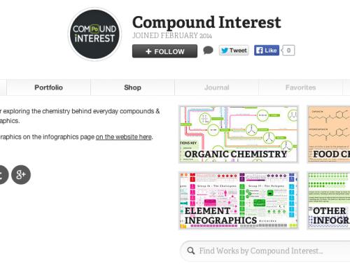 Infographics Shop Now Open!