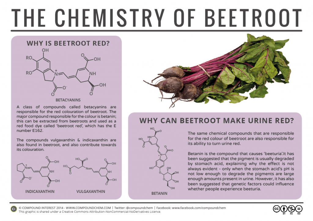 the effect of temperature on beet Differential effects of temperature on the development of the beet leafhopper i« ^ by f h harries associate entomologist^ truck crop and garden insect investigations, bureau of.