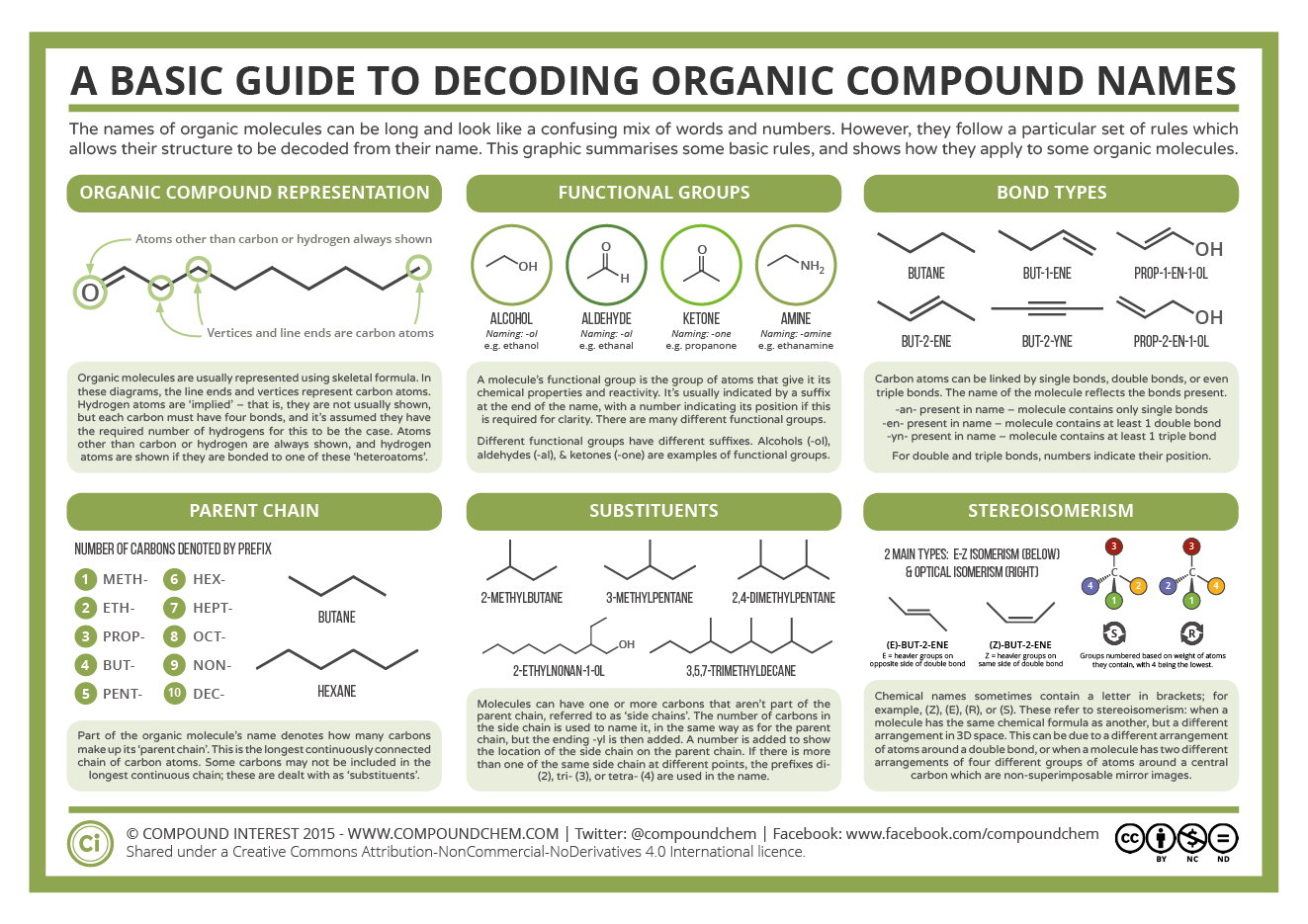 Worksheets Organic Chemistry Worksheet With Answers Pdf chem 21 organic chemistry i dr peggy kline santa monica college decoding compound names