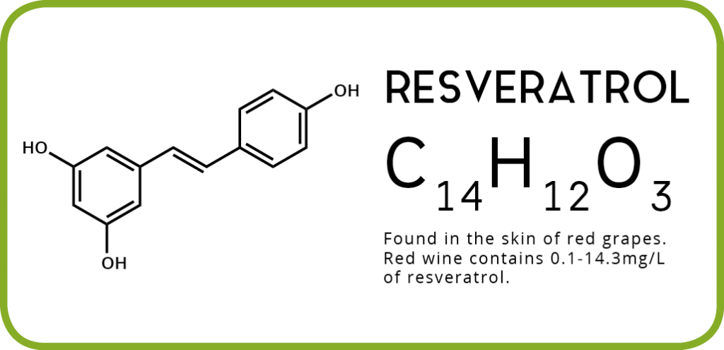 The Key Chemicals In Red Wine Colour Flavour And Potential
