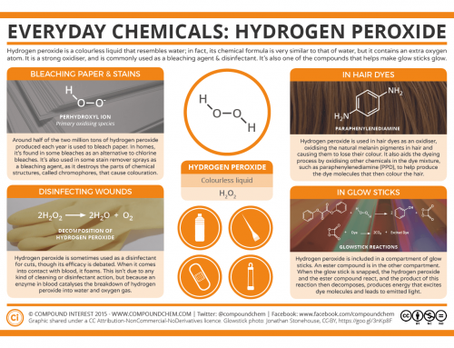 Hydrogen Peroxide: Hair Dye, Glow Sticks & Rocket Fuels
