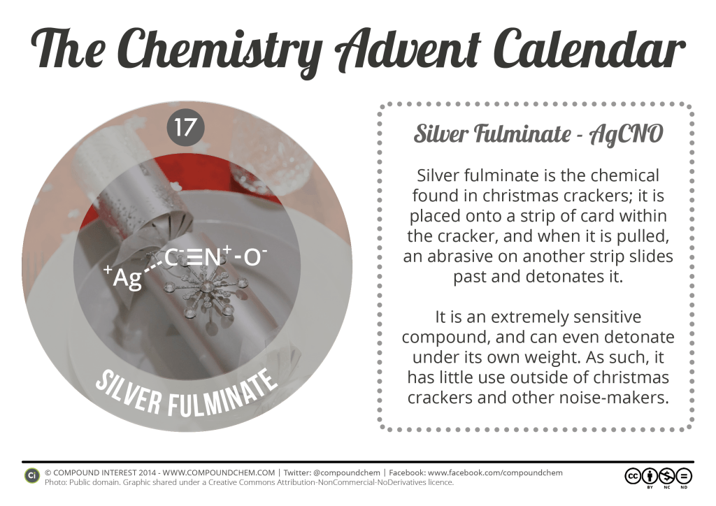 17 - Silver Fulminate & Christmas Crackers