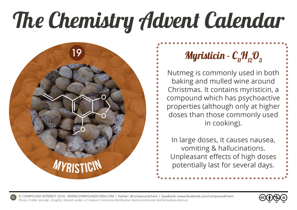 19 - Myristicin & Nutmeg