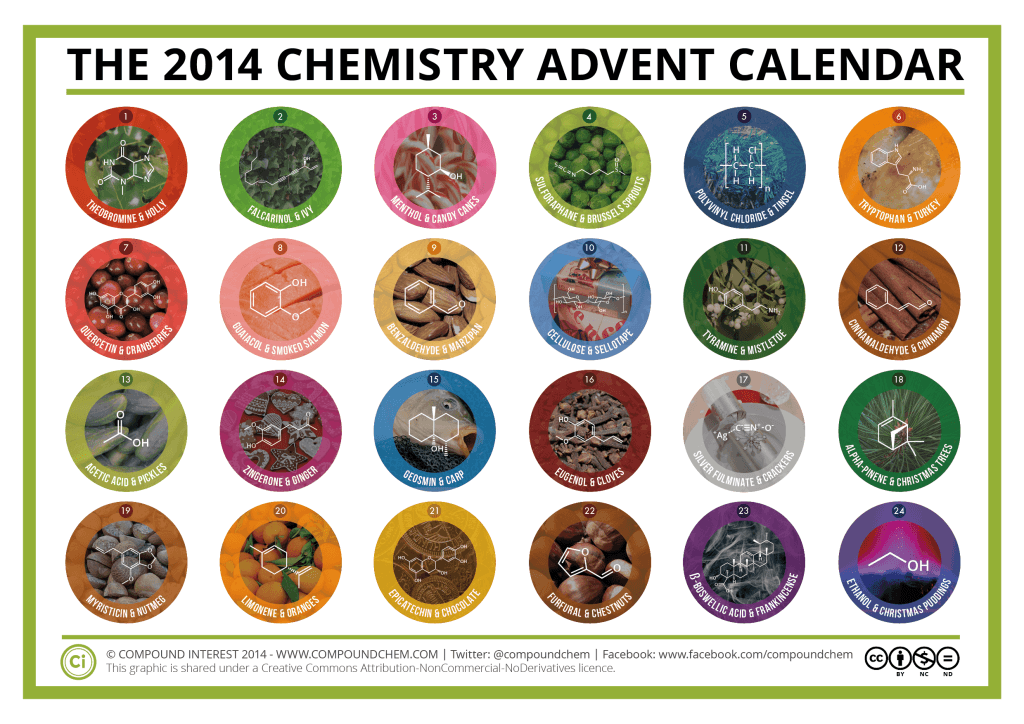 2014 Chemistry Advent