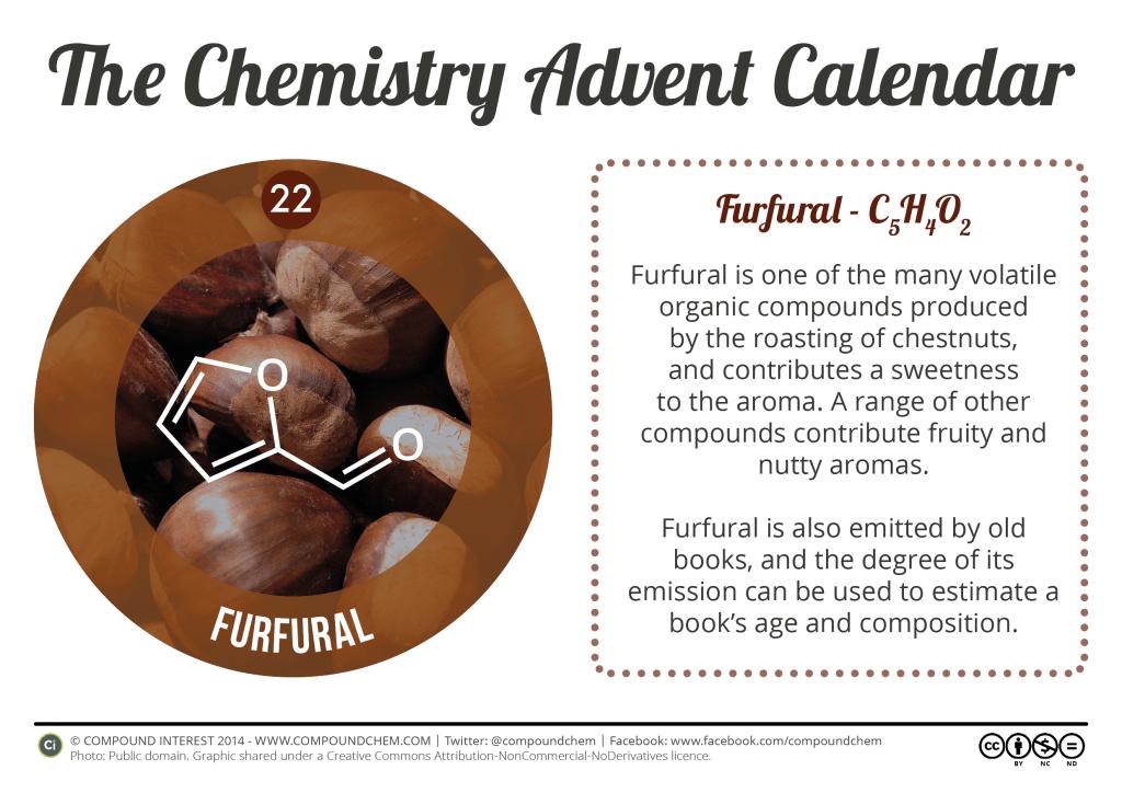 22 - Furfural & Chestnuts