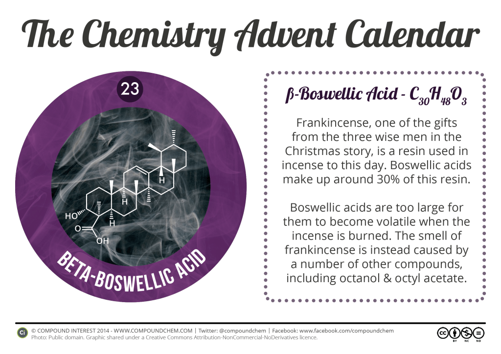 23 - Boswellic Acid & Frankincense