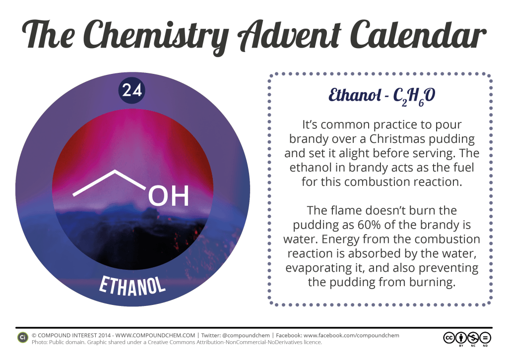 24 - Ethanol & Christmas Puddings