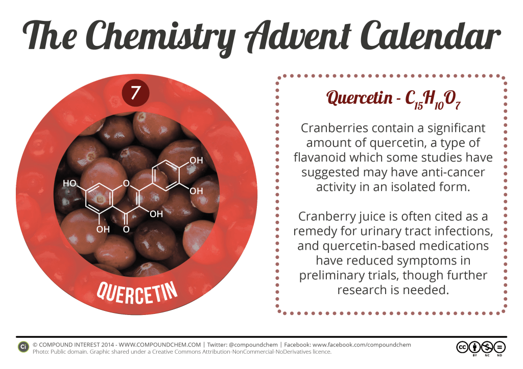 7 - Quercetin & Cranberries
