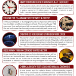This Week in Chemistry – 3D Holograms, & 170-Year Old Champagne