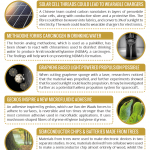 This Week in Chemistry – Wearable Chargers & a Gecko-Inspired Adhesive