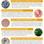 This Week in Chemistry – Medical Marijuana Benefits & Graphene Oxide Teabags
