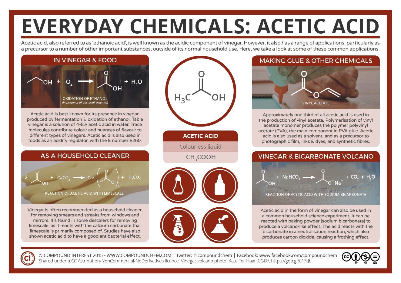 Compound interest search results acid everyday chemicals 8 acetic acid biocorpaavc