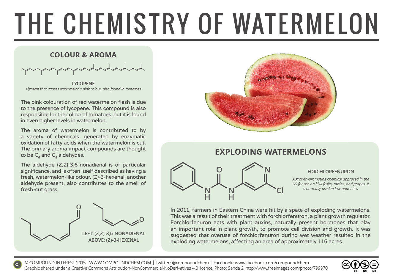 the taste of watermelon If you want to make excellent watermelon taste even better, serve it like they do in many mediterranean countries, including greece, turkey,.