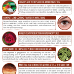 This Week in Chemistry – Greener Lego, & How Roses Produce Their Scent