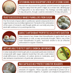 This Week in Chemistry – Dating Fingerprints, Reagent Capsules, & Opioids from Yeast