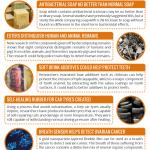 This Week in Chemistry – Self-Healing Tyres, & Antibacterial Soap Efficacy