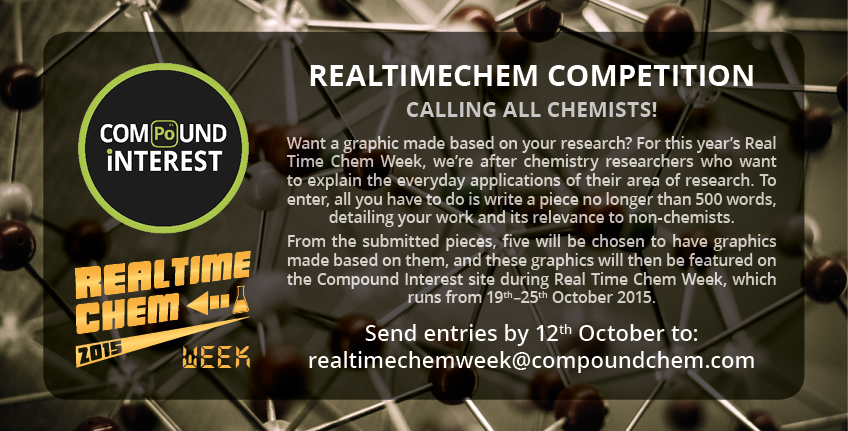 Real Time Chem Week Competition