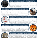 This Week in Chemistry – 'Runner's High' Cannabinoids Link, & Quantum Dots from Urine