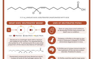 RTCW4 – Deuterated PUFAs