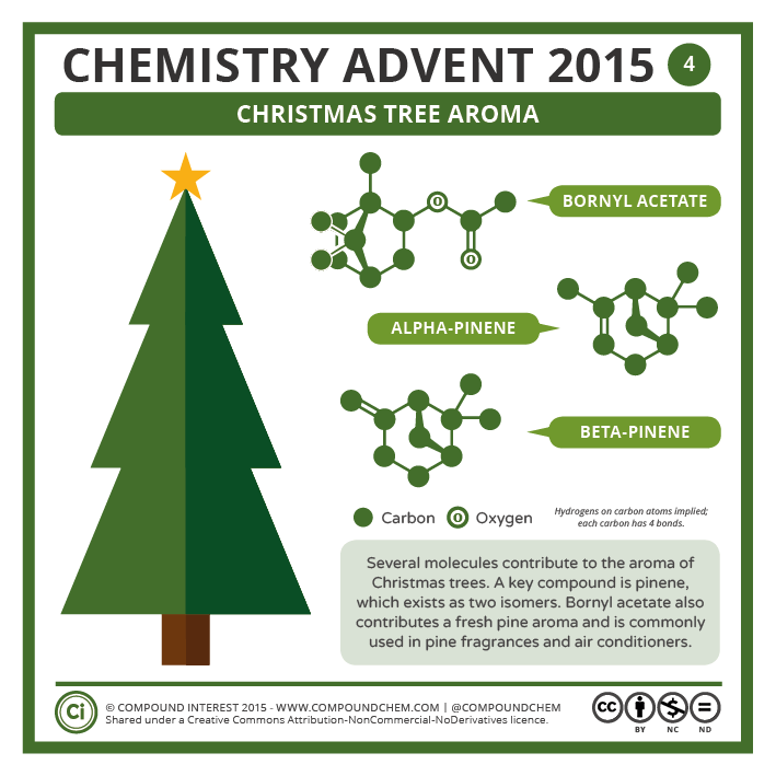 Compound Interest - Chemistry Advent 2015 – 4 December