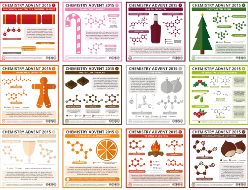Chemistry Advent Calendar 2015 So Far…