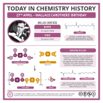 Chemistry History – Carothers, Condensation Polymerisation, & Nylon