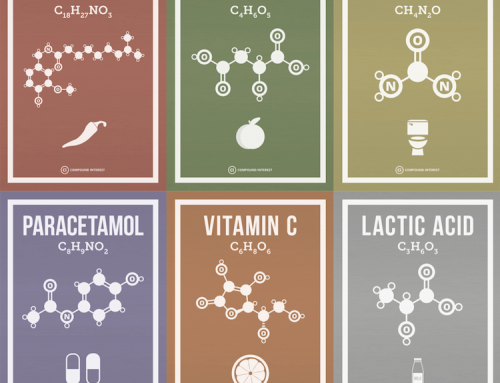 Six More Common Chemical Molecule Posters