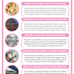 This Week in Chemistry – Cinema Chemical Emissions, and What Makes Clothes Smell