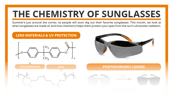 The Chemistry of Sunglasses