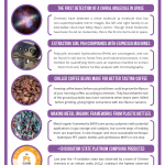 This Week in Chemistry – Espresso Machine Extraction & Chiral Molecules in Space
