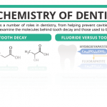 The Chemistry of Dentistry – In C&EN