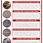 This Week in Chemistry – Partial Lead Water Pipe Replacement Risks, and All About that (Super)base