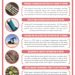 This Week in Chemistry – E-cigarette Concerns and Why Concrete Crumbles