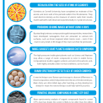 This Week in Chemistry – Resizing the Elements, and Exotic Compounds in Giant Planets