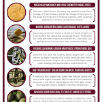This Week in Chemistry – The Nobel Prize, 'Nanokebabs', and Avocado Radiation