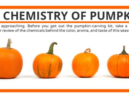 The Chemistry of Pumpkins – in C&EN