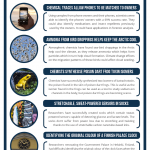 This Week in Chemistry – Sweat-Powered Sock Sensors, and Chemical Traces on Phones