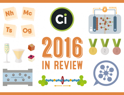 2016: Compound Interest's Year in Review
