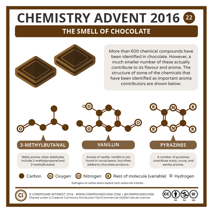 There's plenty more chocolate chemistry in this graphic I made for C ...