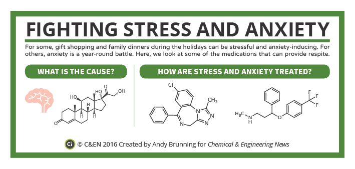 C&EN Stress and Anxiety Chemistry Preview