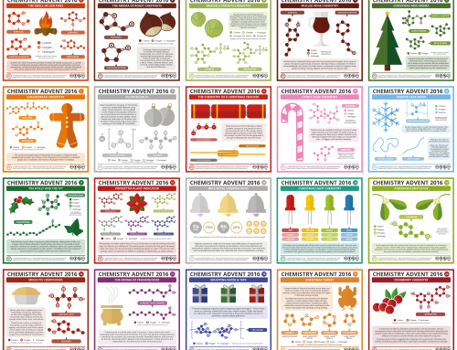 Chemistry Advent 2016 Update – Countdown to Christmas