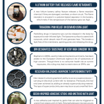This Week in Chemistry – Firefighting Phone Batteries and Light-Triggered On-Demand Pain Relief