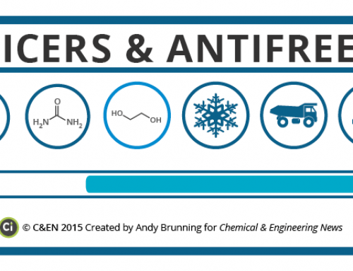 The Chemistry of Deicers and Antifreeze – in C&EN