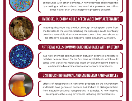 This Week in Chemistry – Helium Forms a Compound, and a Hydrogel Vasectomy Alternative