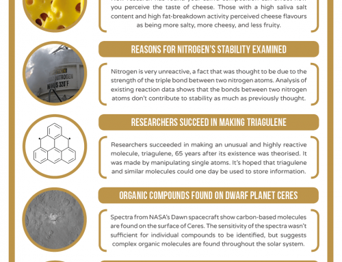 This Week in Chemistry – Saliva's Influence on Cheese Flavour, and Improving C-13 NMR Signals