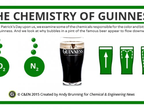 St. Patrick's Day: The Chemistry of Guinness – in C&EN