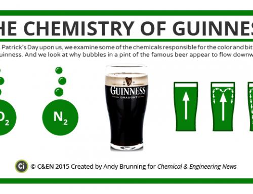 St. Patrick's Day: The Chemistry of Guinness – in C&EN