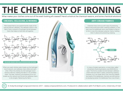 How Chemistry Can Make Your Ironing Easier